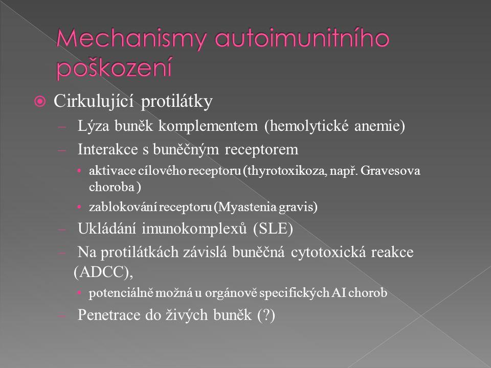 Mechanismy autoimunitního poškození