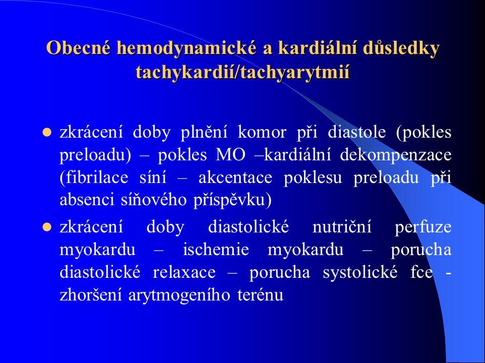 Obecné hemodynamické a kardiální důsledky tachykardií/tachyarytmií