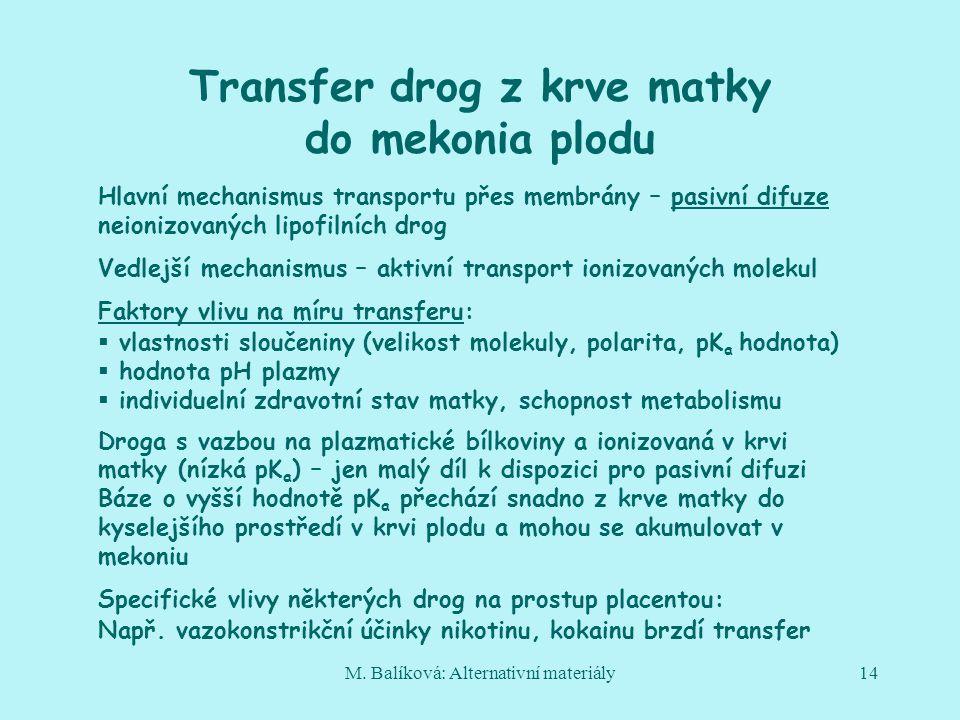 Transfer drog z krve matky do mekonia plodu