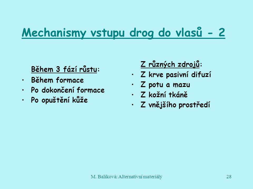 Mechanismy vstupu drog do vlasů - 2
