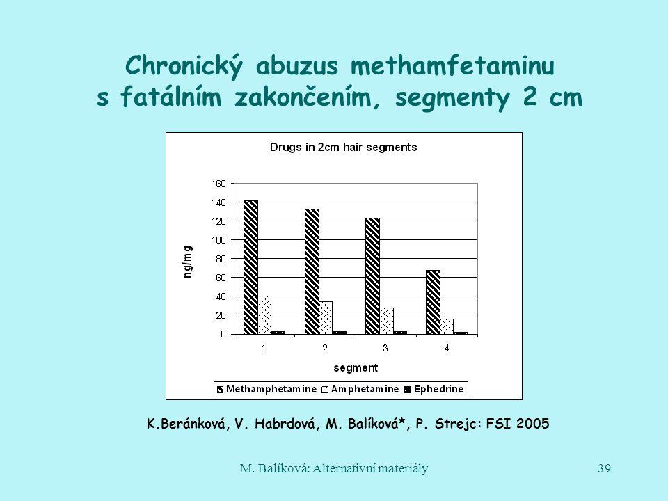 Chronický abuzus methamfetaminu s fatálním zakončením, segmenty 2 cm