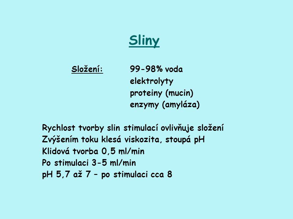 Sliny Složení: 99-98% voda elektrolyty proteiny (mucin)
