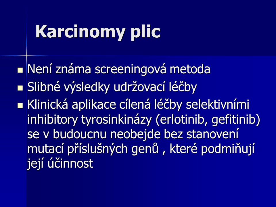 Karcinomy plic Není známa screeningová metoda