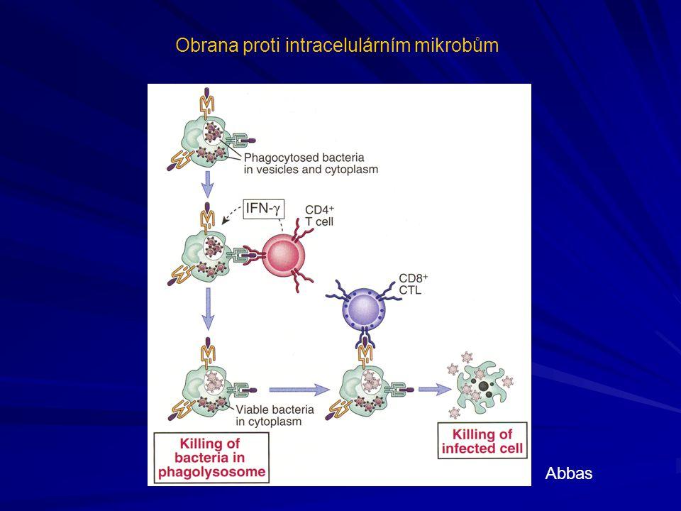Obrana proti intracelulárním mikrobům