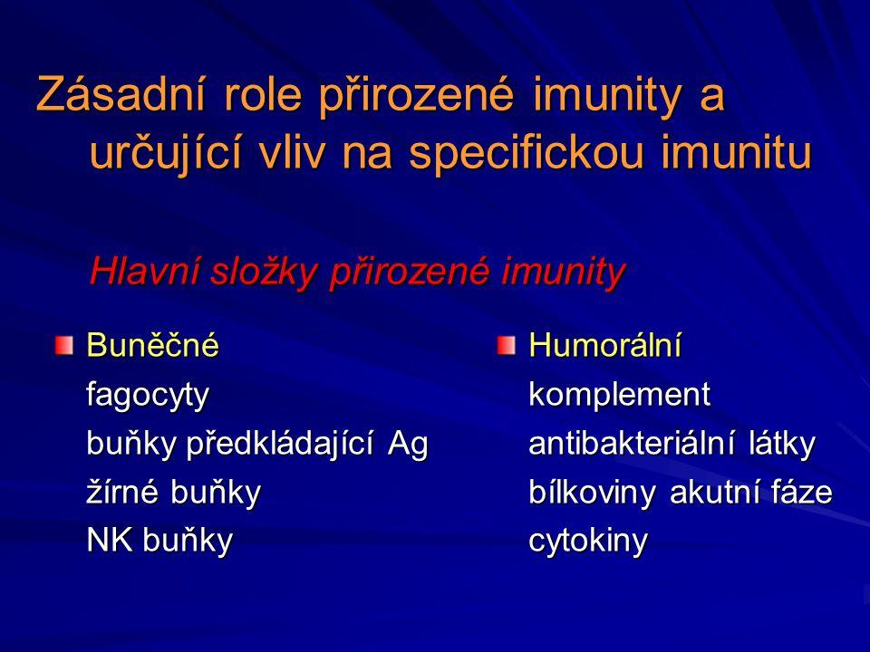 Zásadní role přirozené imunity a určující vliv na specifickou imunitu Hlavní složky přirozené imunity