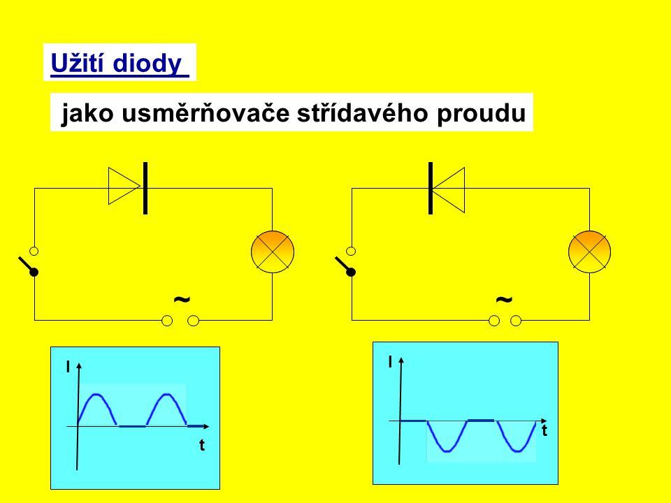 Užití diody jako usměrňovače střídavého proudu ~ ~ I t I t