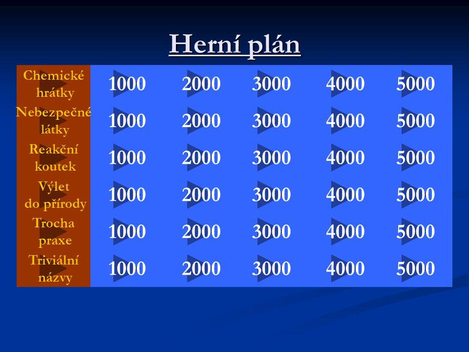 Herní plán Chemické. hrátky. 1000. 2000. 3000. 4000. 5000. Nebezpečné. látky. 1000. 2000.