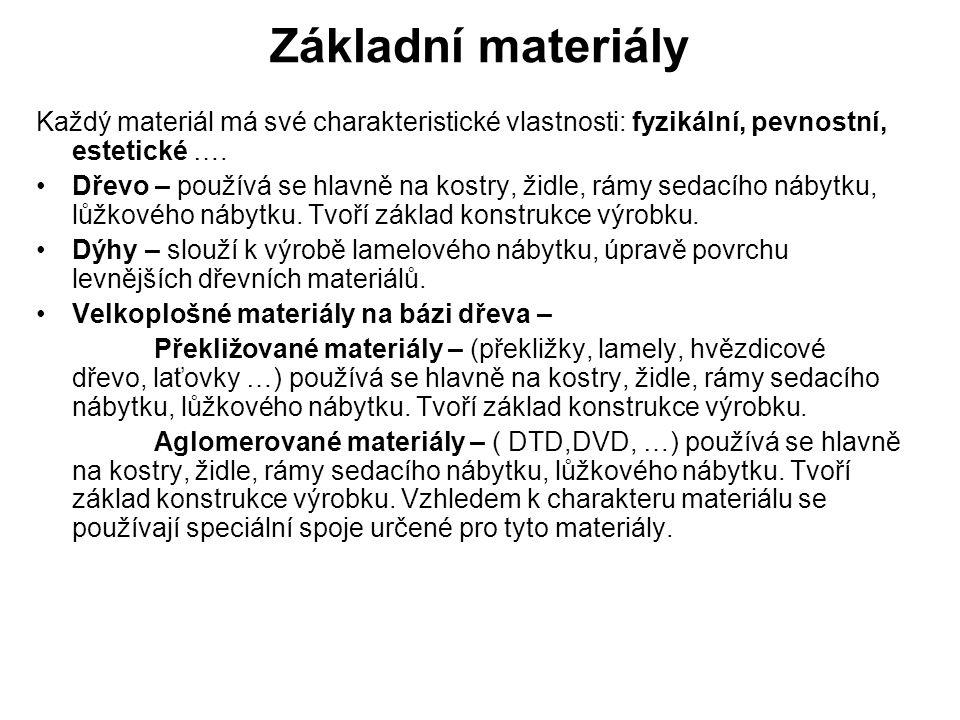 Základní materiály Každý materiál má své charakteristické vlastnosti: fyzikální, pevnostní, estetické ….