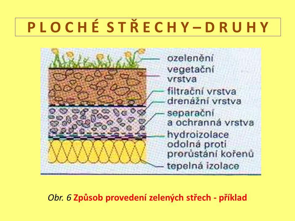 Obr. 6 Způsob provedení zelených střech - příklad