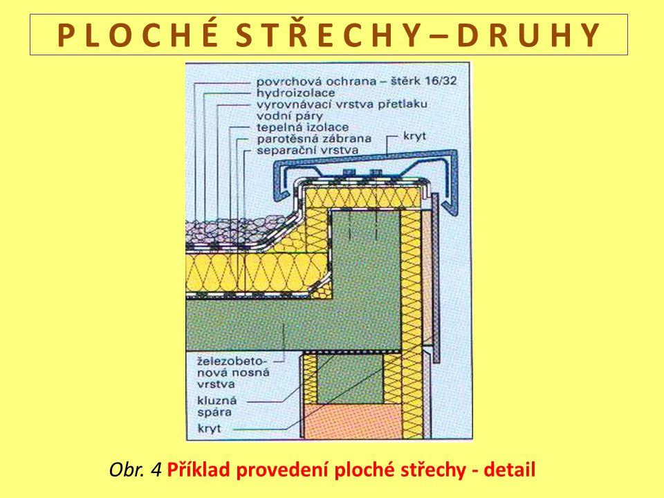 P L O C H É S T Ř E C H Y – D R U H Y Obr. 4 Příklad provedení ploché střechy - detail