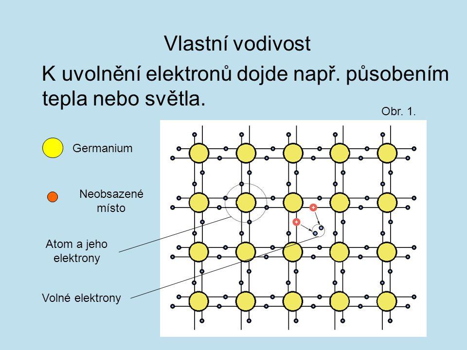K uvolnění elektronů dojde např. působením tepla nebo světla.
