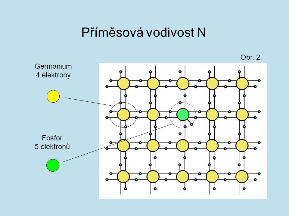 Příměsová vodivost N Obr. 2. Germanium 4 elektrony Fosfor 5 elektronů