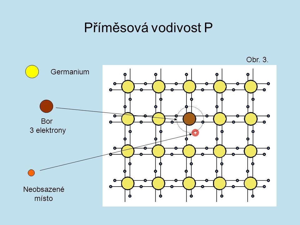 Příměsová vodivost P Obr. 3. Germanium Bor 3 elektrony