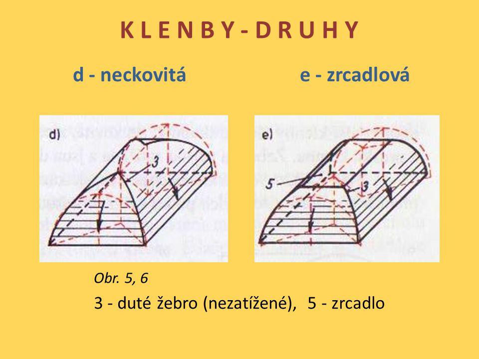3 - duté žebro (nezatížené), 5 - zrcadlo