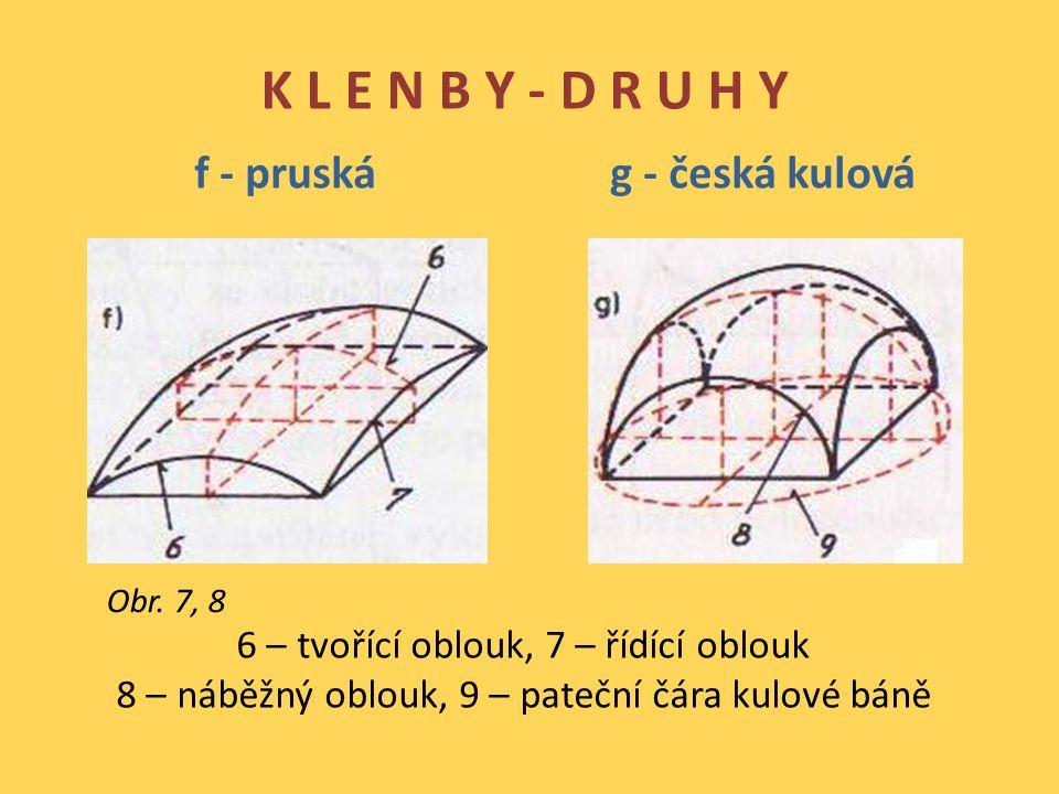 K L E N B Y - D R U H Y f - pruská g - česká kulová