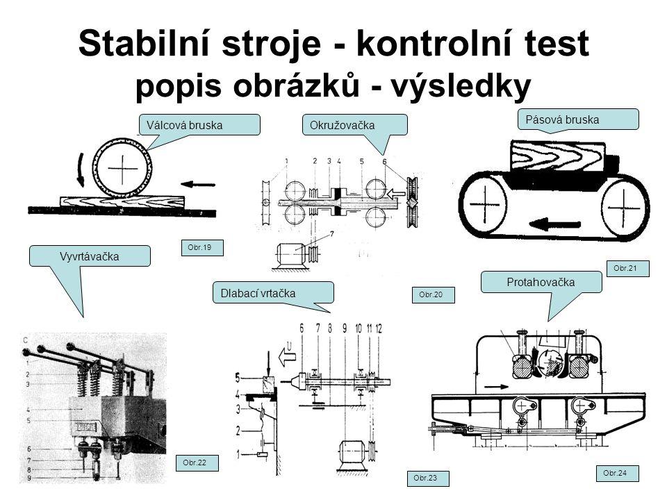 Stabilní stroje - kontrolní test popis obrázků - výsledky