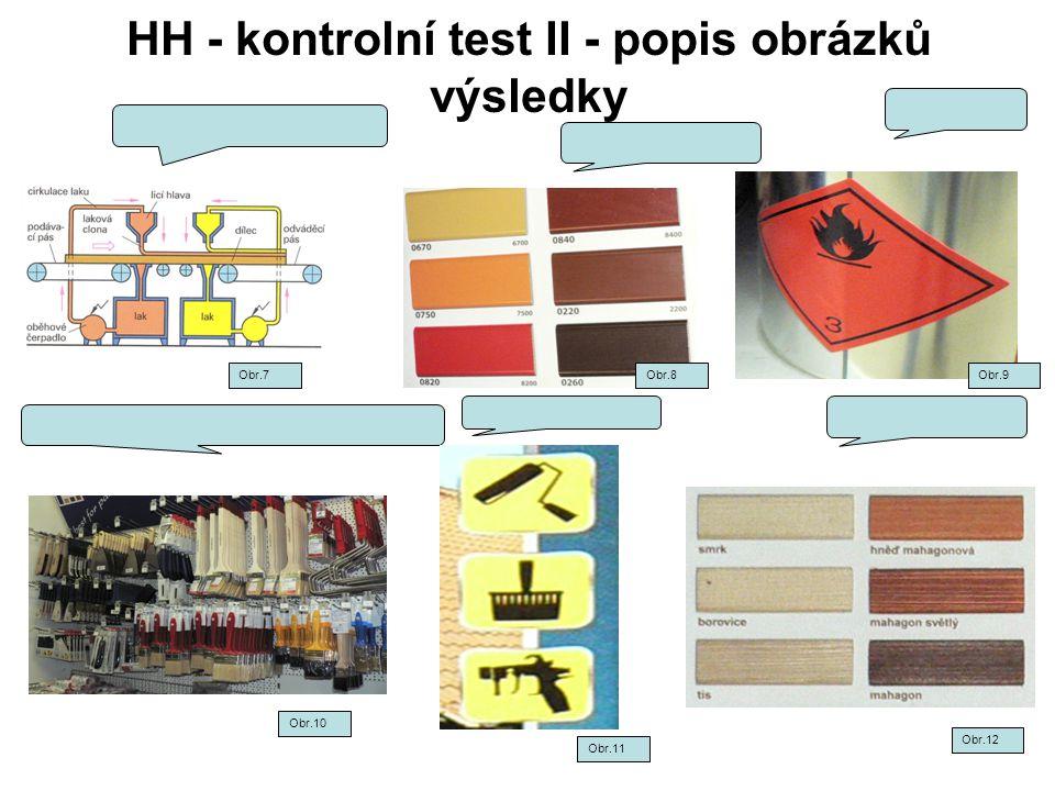 HH - kontrolní test II - popis obrázků výsledky