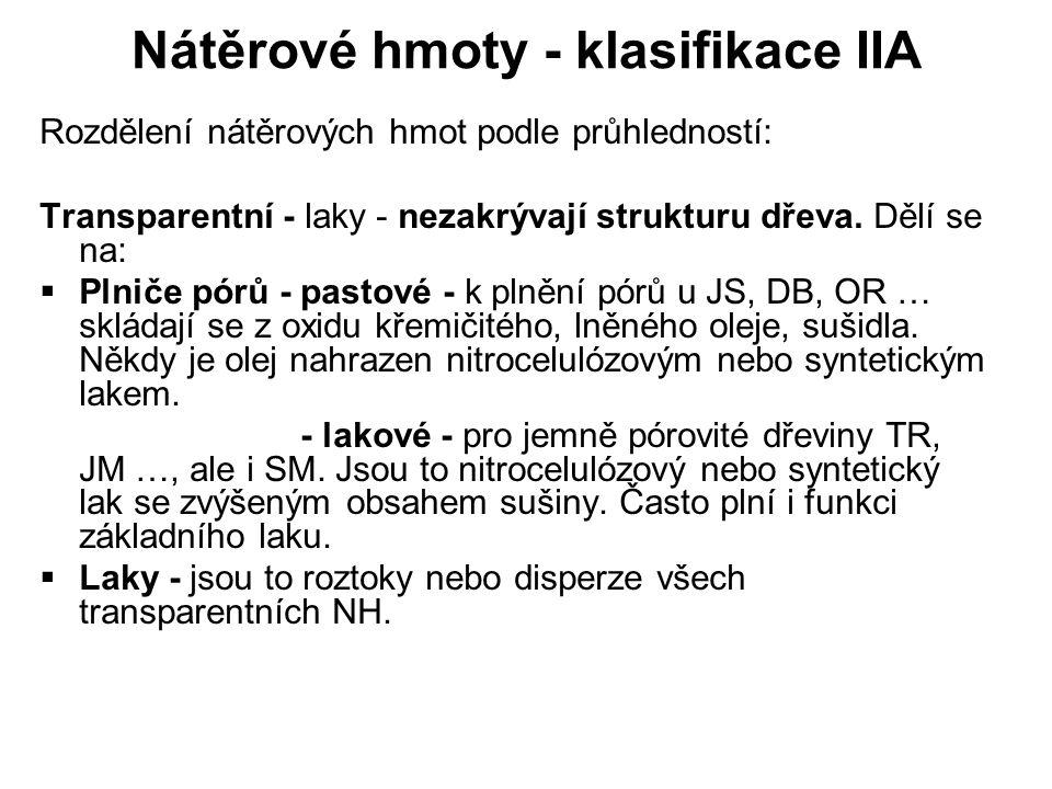 Nátěrové hmoty - klasifikace IIA