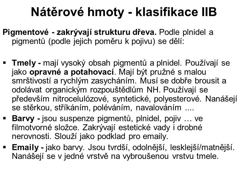 Nátěrové hmoty - klasifikace IIB