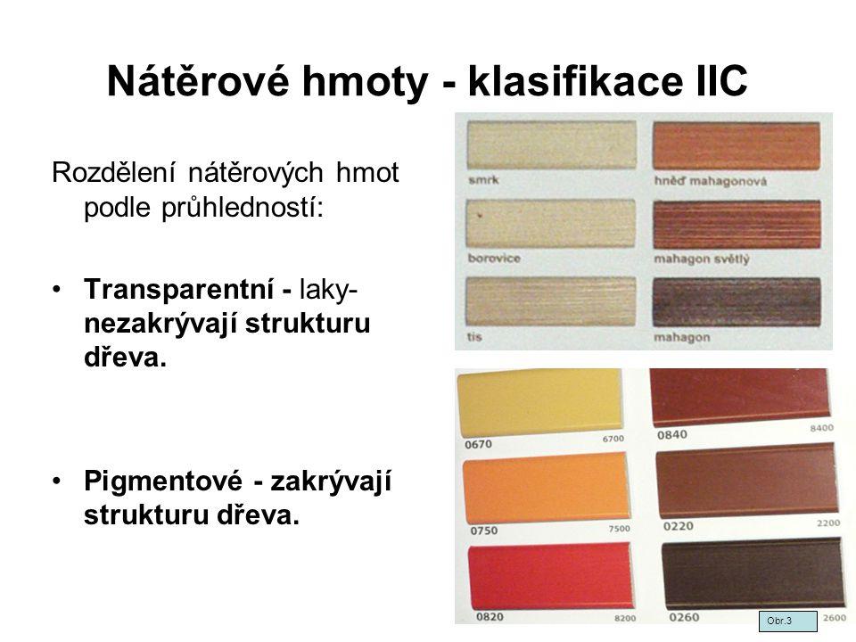 Nátěrové hmoty - klasifikace IIC