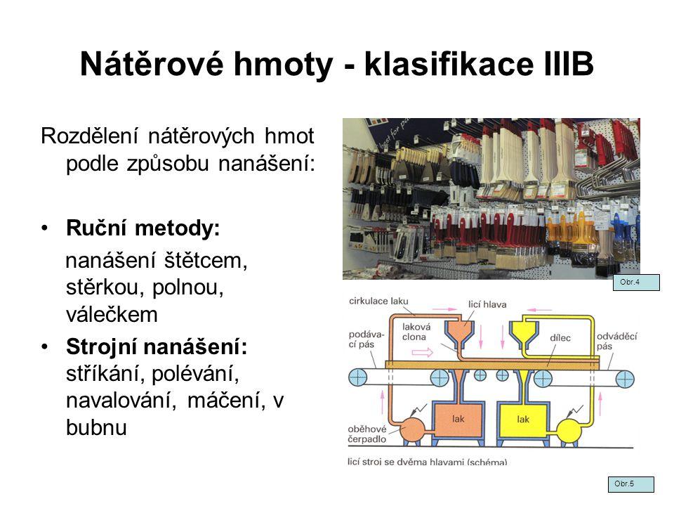 Nátěrové hmoty - klasifikace IIIB