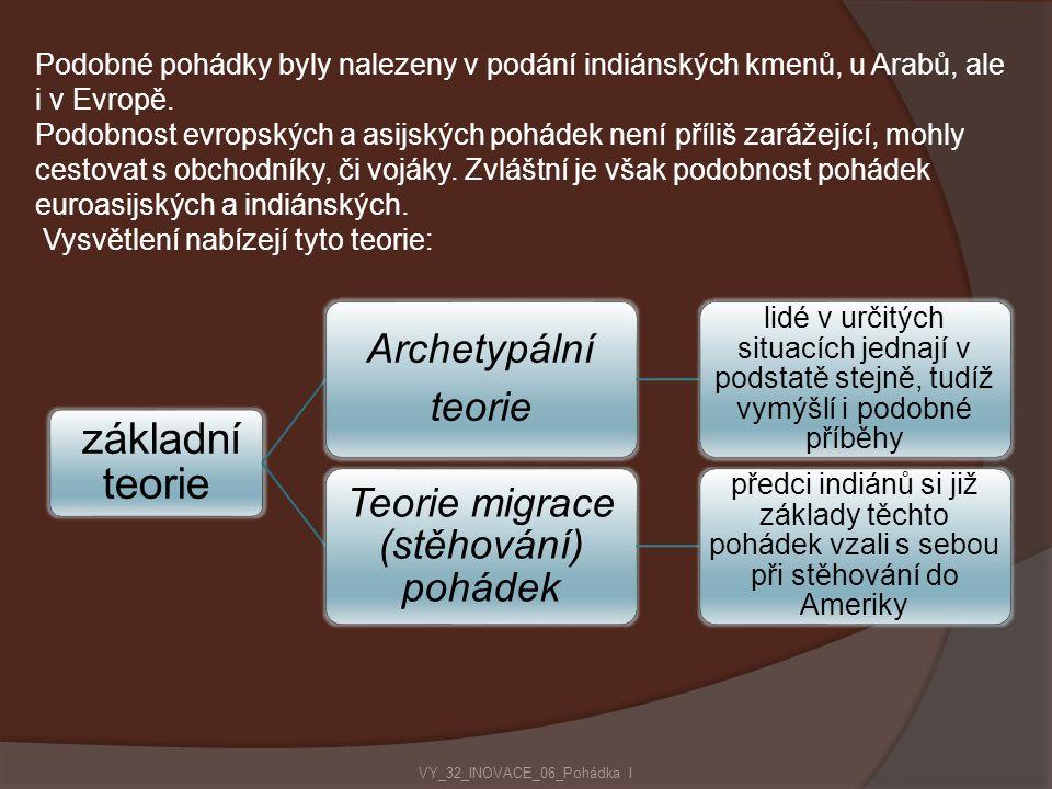 Teorie migrace (stěhování) pohádek