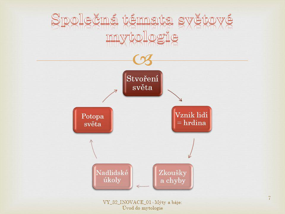 Společná témata světové mytologie