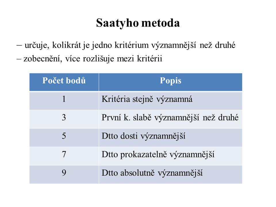 Saatyho metoda – určuje, kolikrát je jedno kritérium významnější než druhé. – zobecnění, více rozlišuje mezi kritérii.