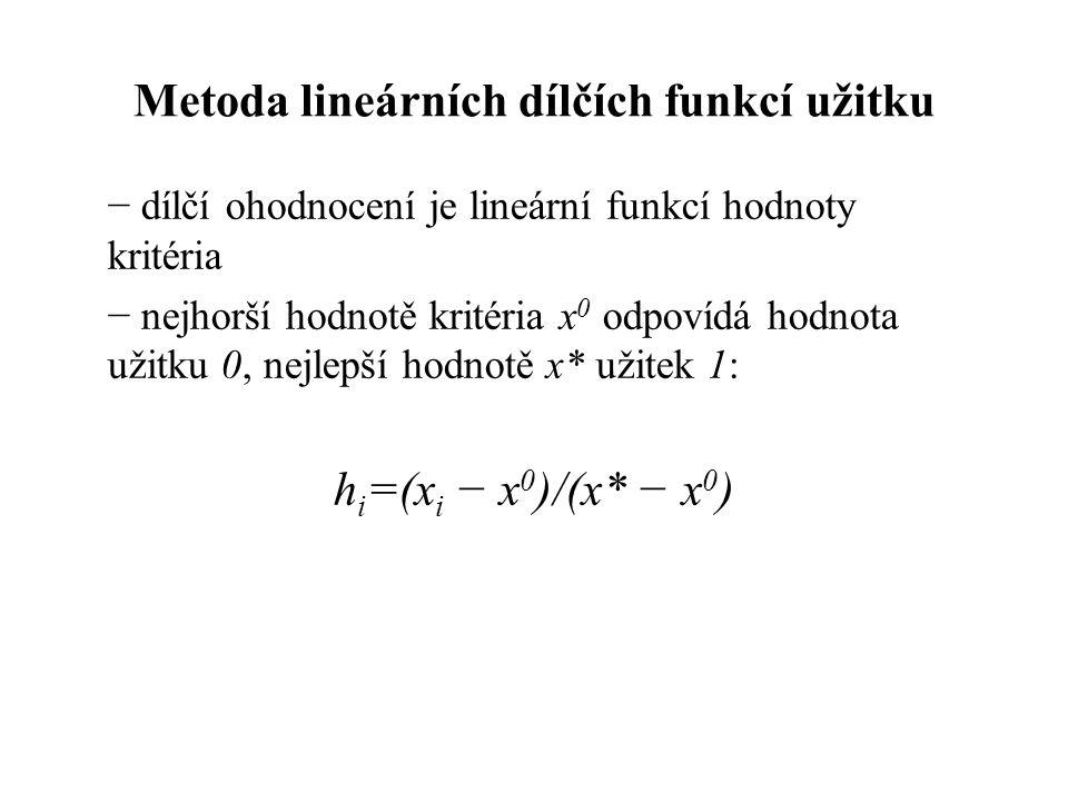 Metoda lineárních dílčích funkcí užitku
