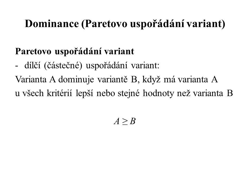 Dominance (Paretovo uspořádání variant)