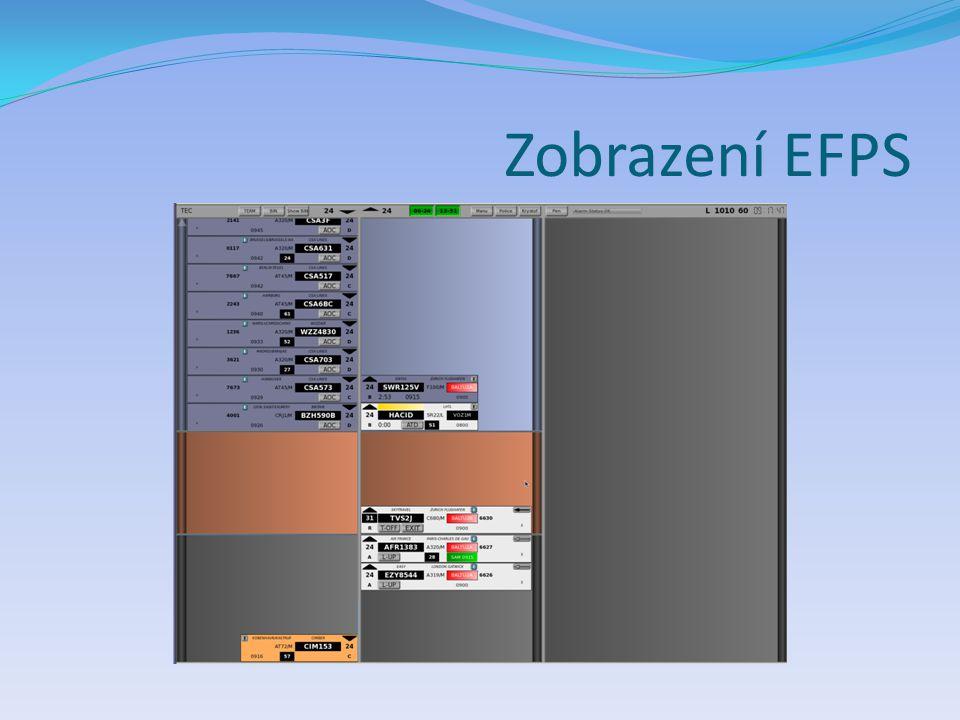 Zobrazení EFPS