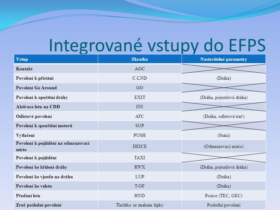 Integrované vstupy do EFPS