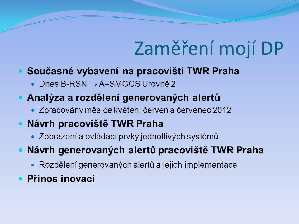 Zaměření mojí DP Současné vybavení na pracovišti TWR Praha