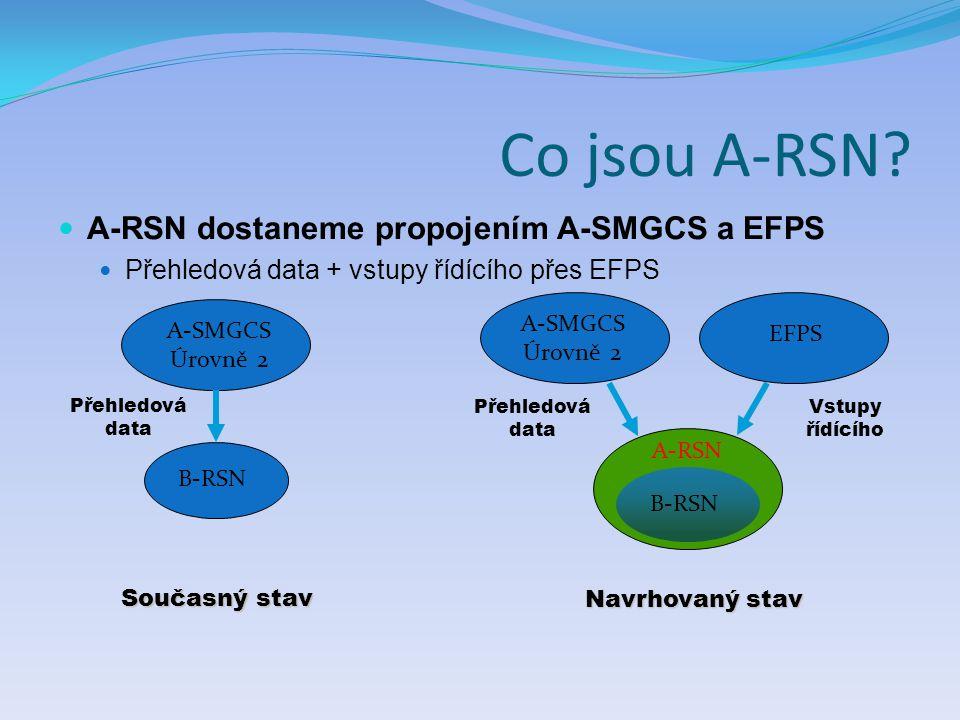 Co jsou A-RSN A-RSN dostaneme propojením A-SMGCS a EFPS