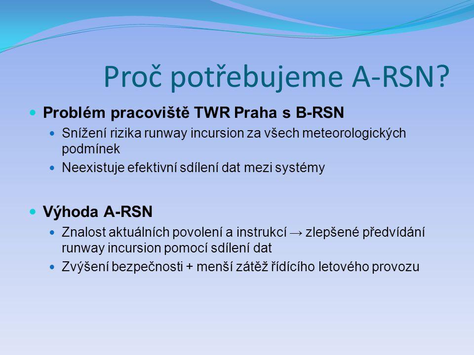 Proč potřebujeme A-RSN