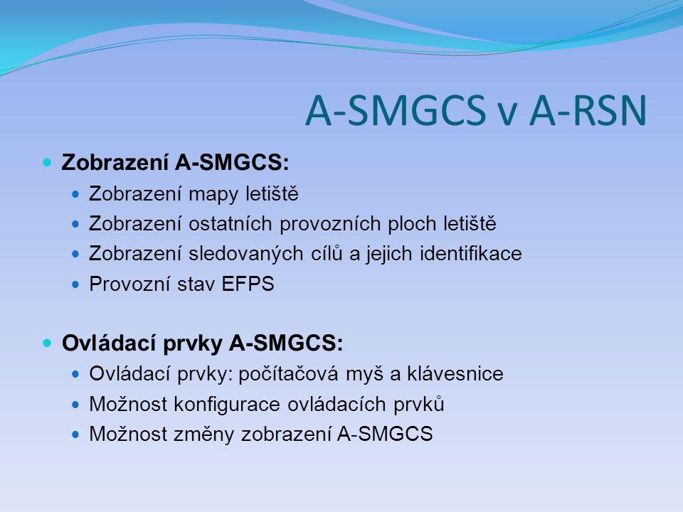 A-SMGCS v A-RSN Zobrazení A-SMGCS: Ovládací prvky A-SMGCS: