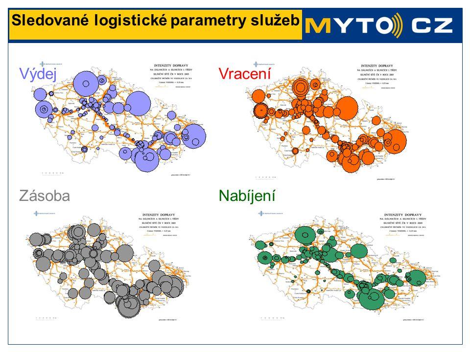Sledované logistické parametry služeb