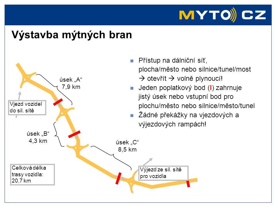 Výstavba mýtných bran Přístup na dálniční síť, plocha/město nebo silnice/tunel/most  otevřít  volně plynoucí!