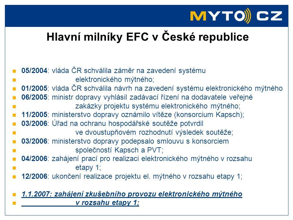 Hlavní milníky EFC v České republice