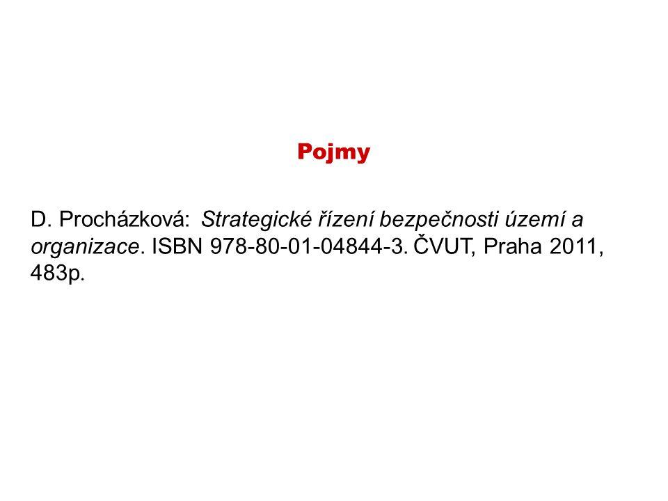 Pojmy D. Procházková: Strategické řízení bezpečnosti území a organizace.