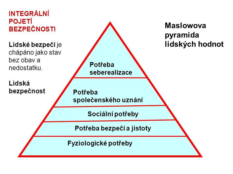 Maslowova pyramida lidských hodnot