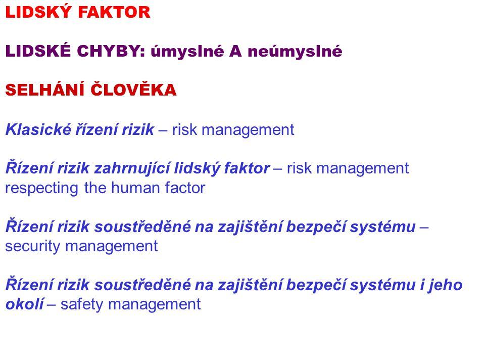 LIDSKÝ FAKTOR LIDSKÉ CHYBY: úmyslné A neúmyslné. SELHÁNÍ ČLOVĚKA. Klasické řízení rizik – risk management.