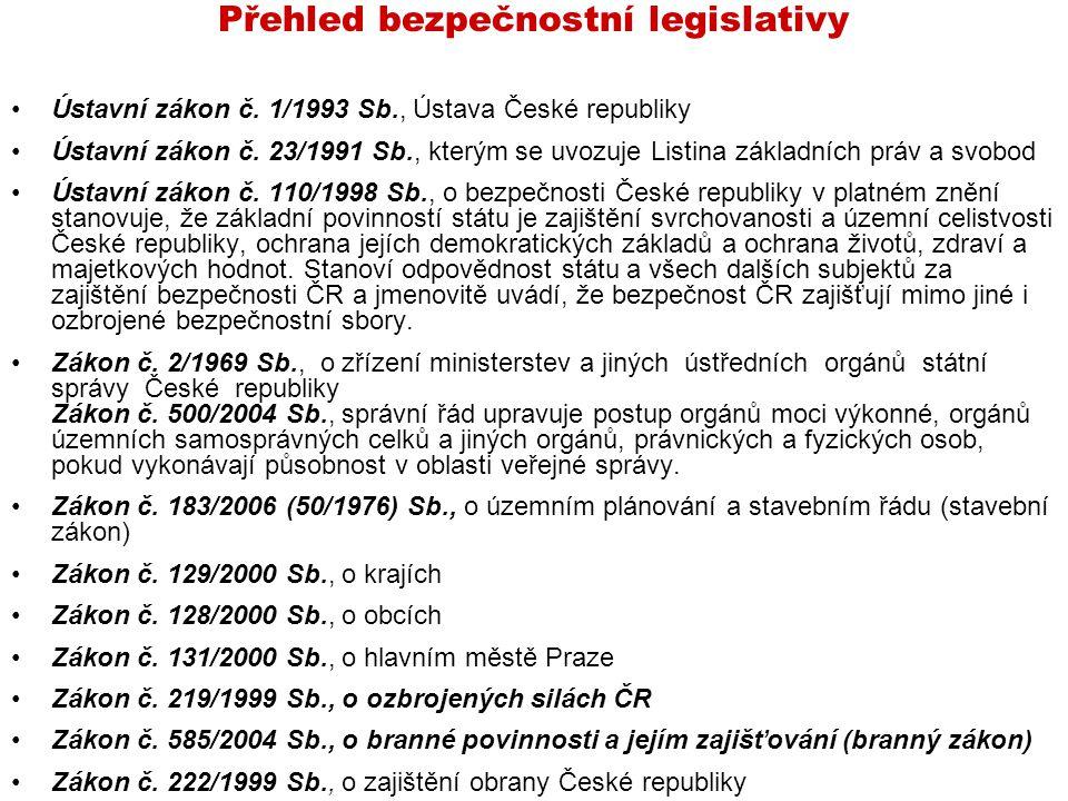 Přehled bezpečnostní legislativy