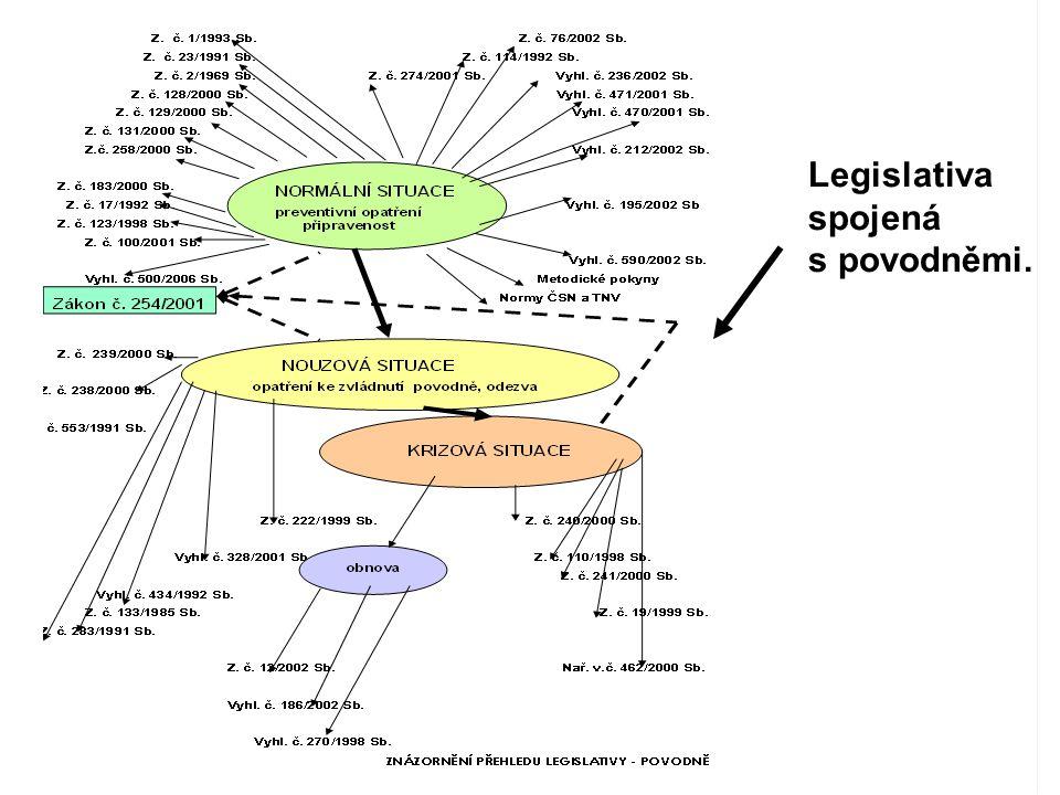 Legislativa spojená s povodněmi.