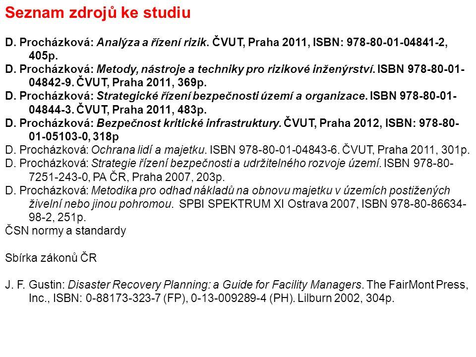 Seznam zdrojů ke studiu