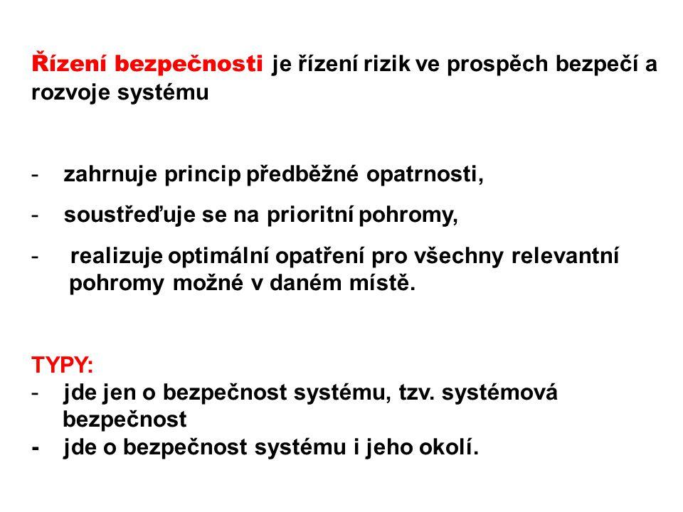 Řízení bezpečnosti je řízení rizik ve prospěch bezpečí a rozvoje systému