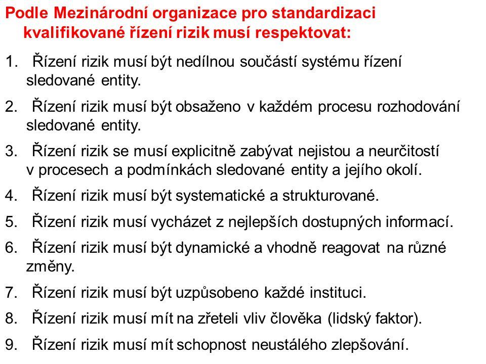 Řízení rizik musí být nedílnou součástí systému řízení