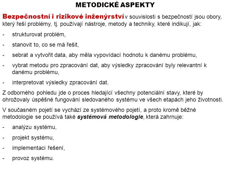 METODICKÉ ASPEKTY