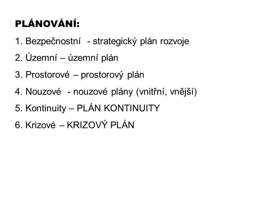 PLÁNOVÁNÍ: Bezpečnostní - strategický plán rozvoje. Územní – územní plán. Prostorové – prostorový plán.