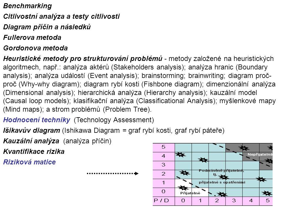 Benchmarking Citlivostní analýza a testy citlivosti. Diagram příčin a následků. Fullerova metoda.